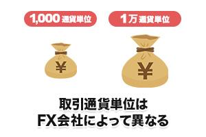 通貨単位は利用するFX自動売買ツールによって異なる