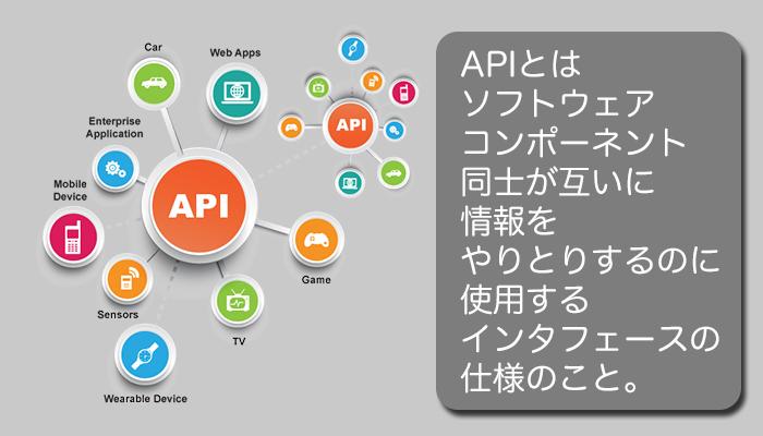 APIについて