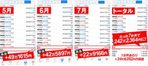 FX自動売買ツールMINAMO(ミナモ)の運用データ